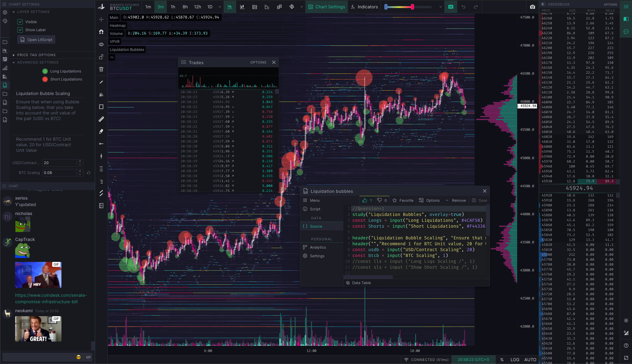 TradingLite Next Platform