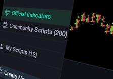 Official Indicators